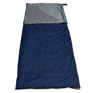 Zelten was mitnehmen 2